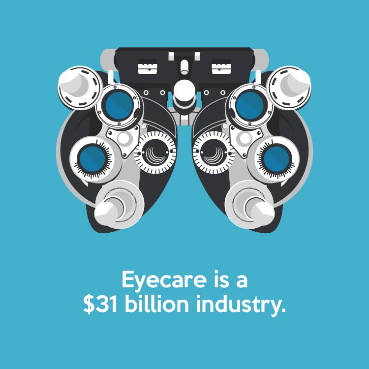 Eyecare is a 31 billion dollar industry.