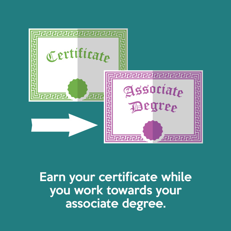 Earn your certificate while you work otowards your associate degree.
