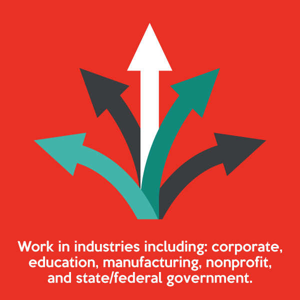 Work in industries including: corporate, education, manufacturing, nonprofit, and state/federal government.