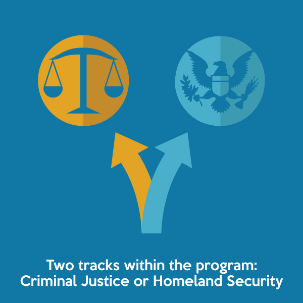 Two tracks within the program: Criminal Justice or Homeland Security.
