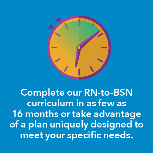 Complete our RN-to-BSN curriculum in as few as 16 months or take advantage of a plan uniquely designed to meet your specific needs.
