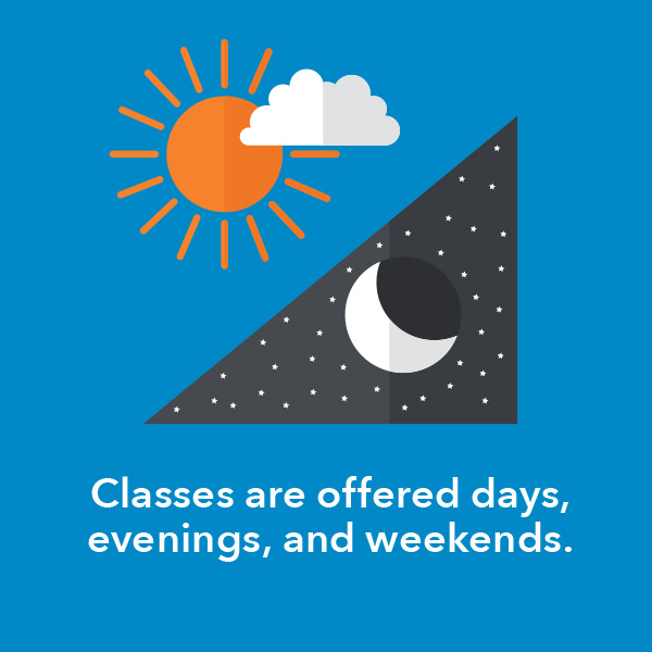 Classes are offered days, evenings, and weekends.