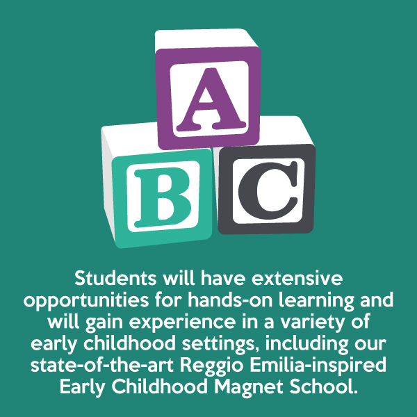 Students will have extensive opportunities for hands-on-learning and will gain experience in a variety of early childhood settings, including our state-of-the-art Reggio Emilia-inspired Riverside Magnet School.