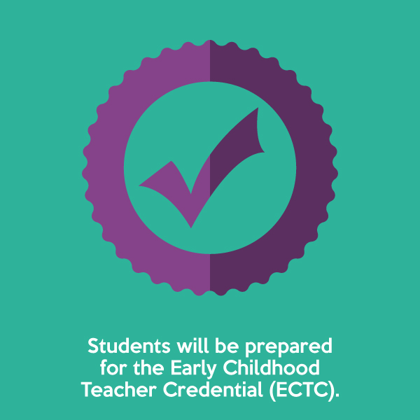 Students will be prepared for the Early Childhood Teacher Credential (ECTC).