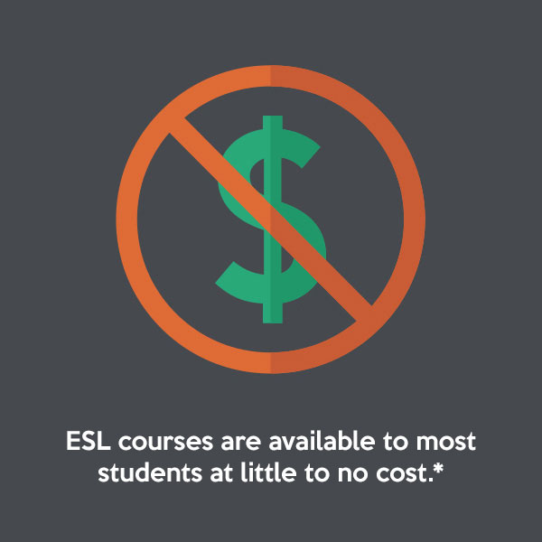 ESL courses are available to most students at little to no cost.