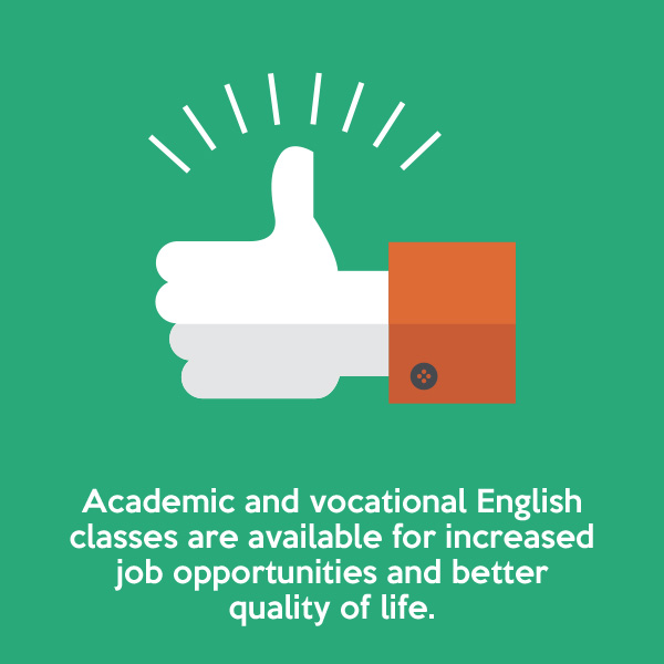 Academic and vocational English classes are available for increased job opportunities and better quality of life.