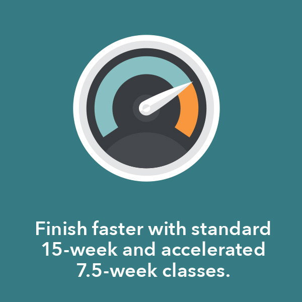 Finish Faster with standard 15-week and accelerated 7 1/2-week classes.