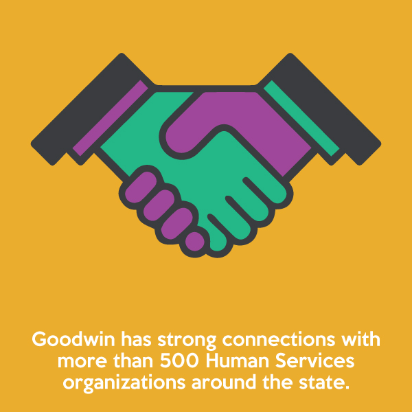 Goodwin has strong connections with more than 500 Human Services organizations around the state.