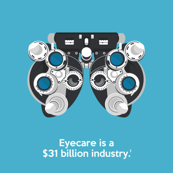 Eyecare is a 31 billion dollar industry.