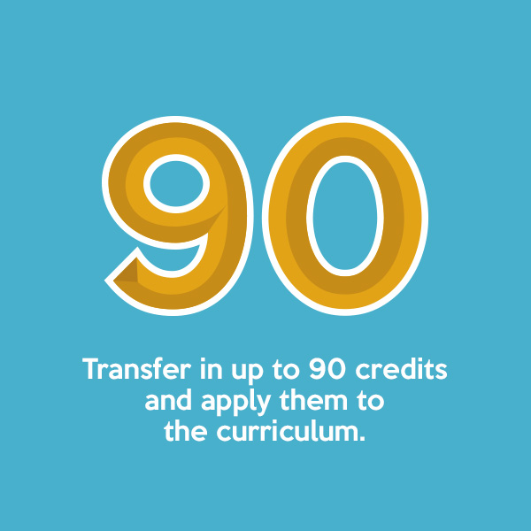 Transfer in up to 90 credits.